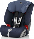 Автокресло детское Britax Roemer Evolva 123 Plus Moonlight Blue Trendline